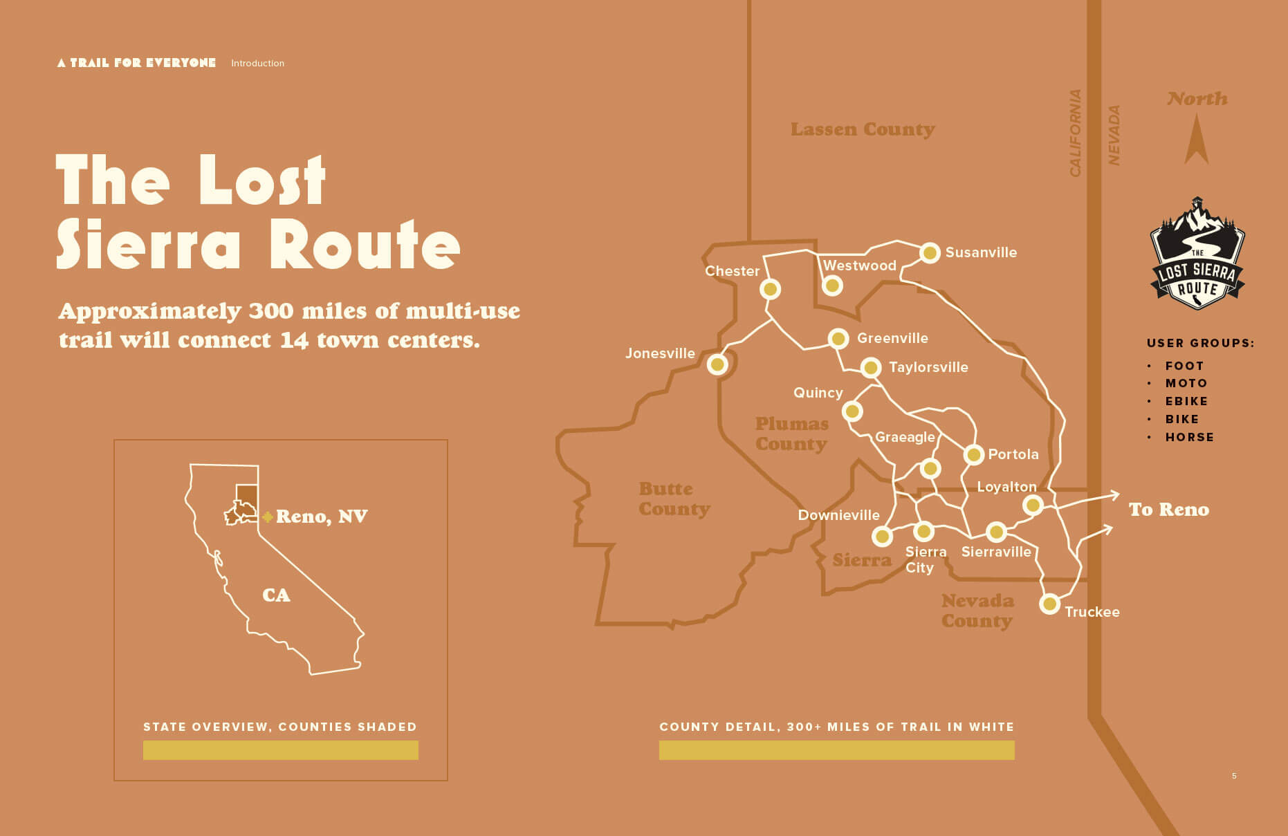 The Lost Sierra Route Approximately 300 miles of multi-use trail will connect 14 town centers.